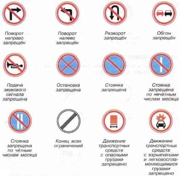 Запрещающие знаки таблица с комментариями