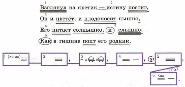 45. Пунктуационный разбор простого предложения — учебник по.