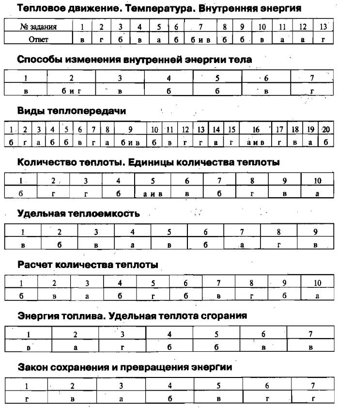 Тесты с ответами по физике 7-8 класс