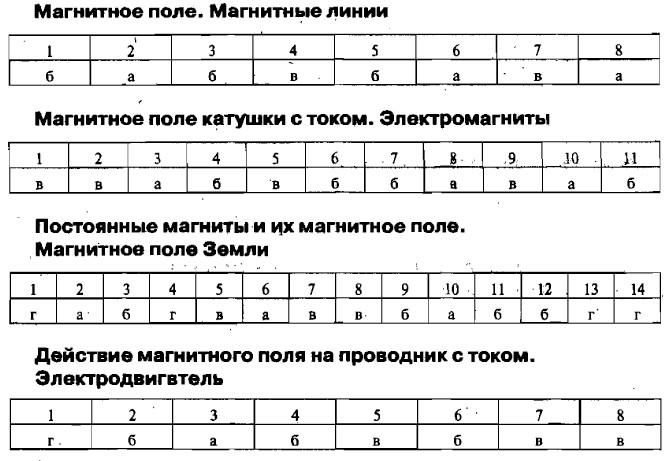 Гдз по тесты по физике 8 класс а.в чеботарова